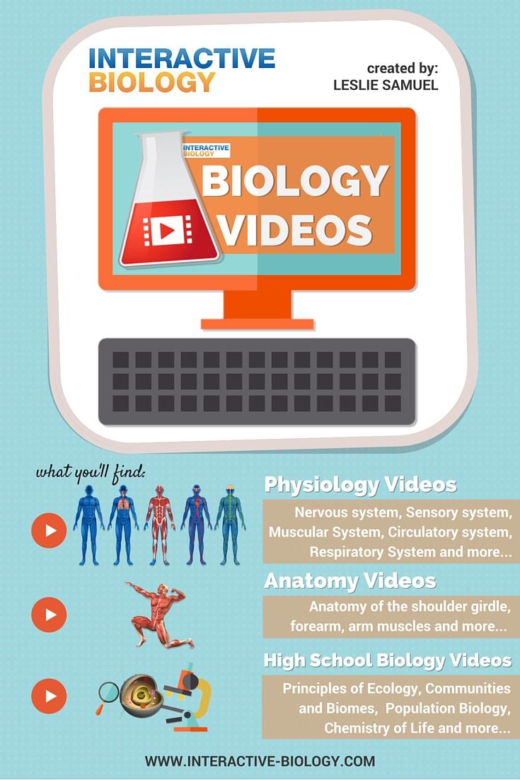Biology_Videos_Pinterest