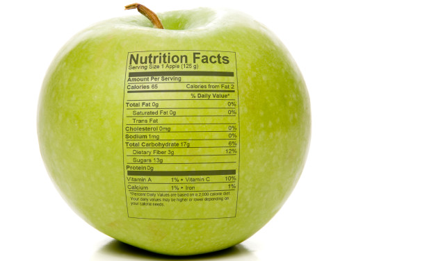 Guide to Nutrition Facts Label Part 1 – Serving Sizes, Fats, and Cholesterol