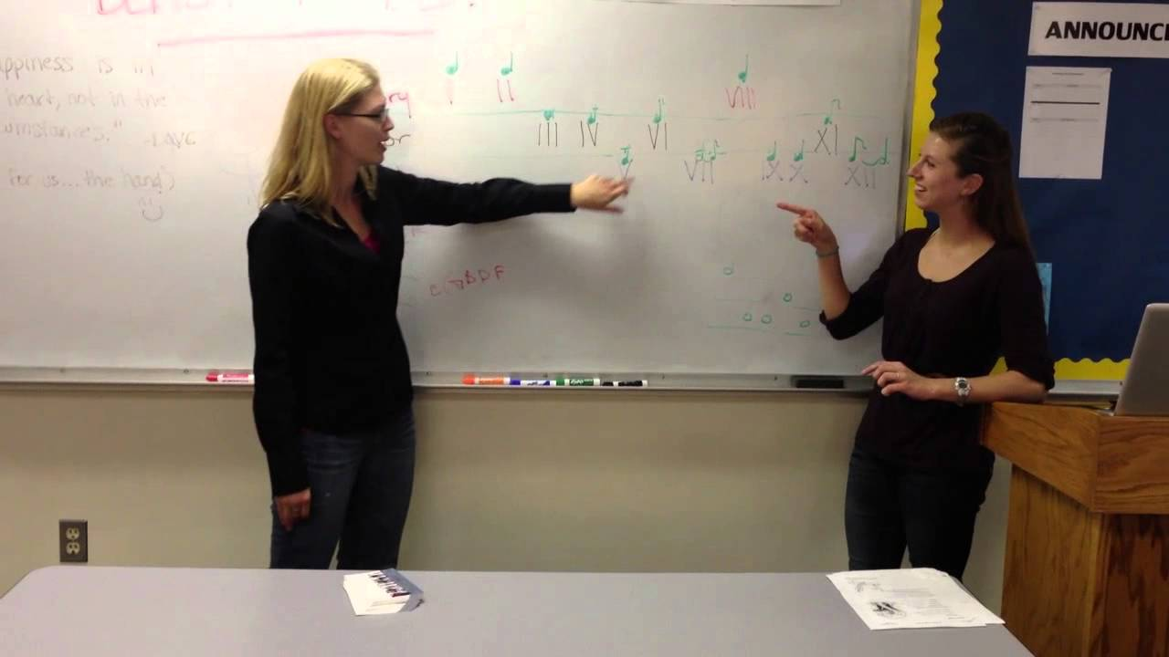The Cranial Nerve Song — Sensory, Motor, or Both